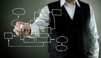 strategic planning power hour